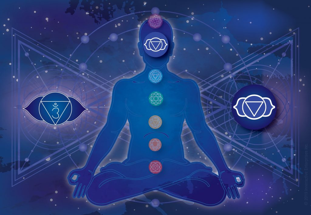 Ease an Overactive Third Eye Chakra